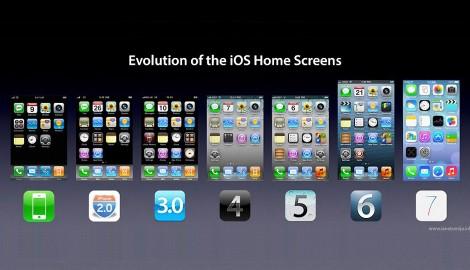 jak-sel-cas-s-domovskou-obrazovkou-iphone-1